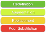 Is SAMR a bad model? You betcha! Time for the P-RAR model