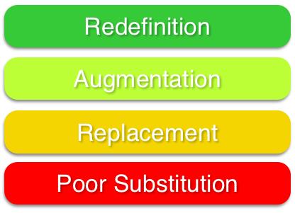 PRAR or RARP model